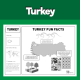 Turkey Lesson Plan