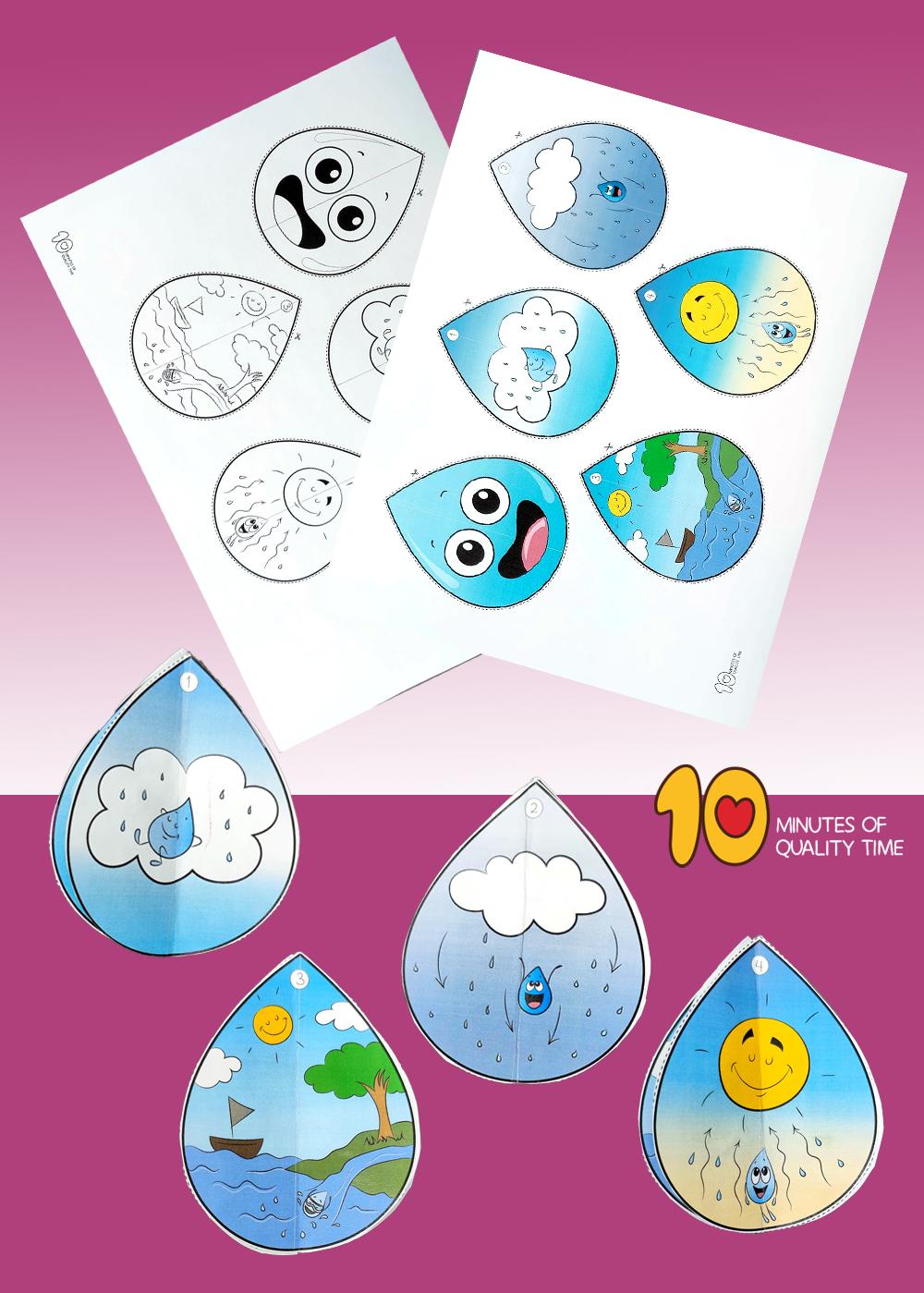 water cycle craft for kindergarten